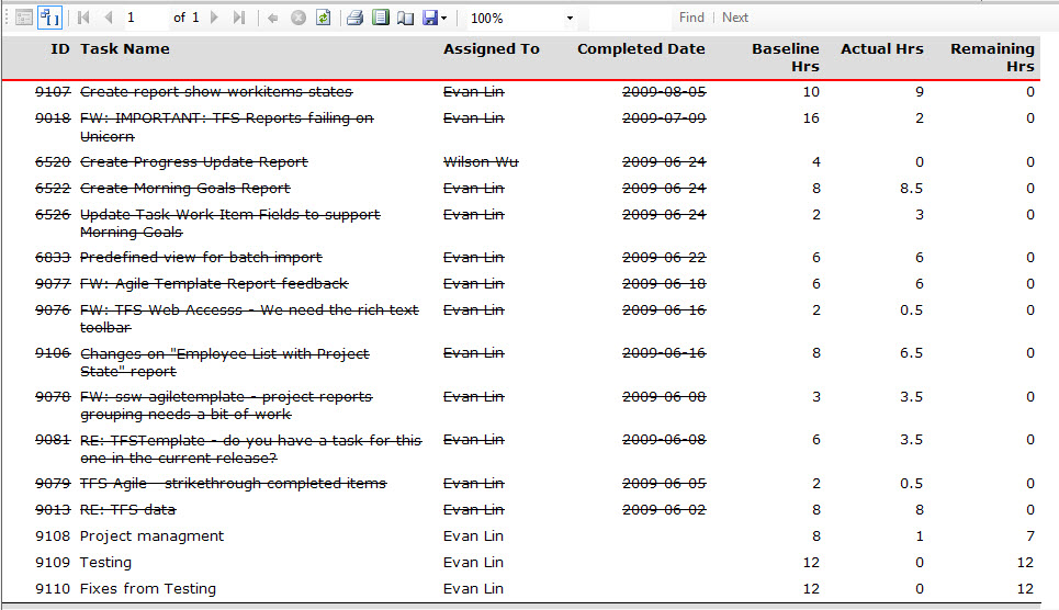 SSW Microsoft SQL Reporting Services Suggestions